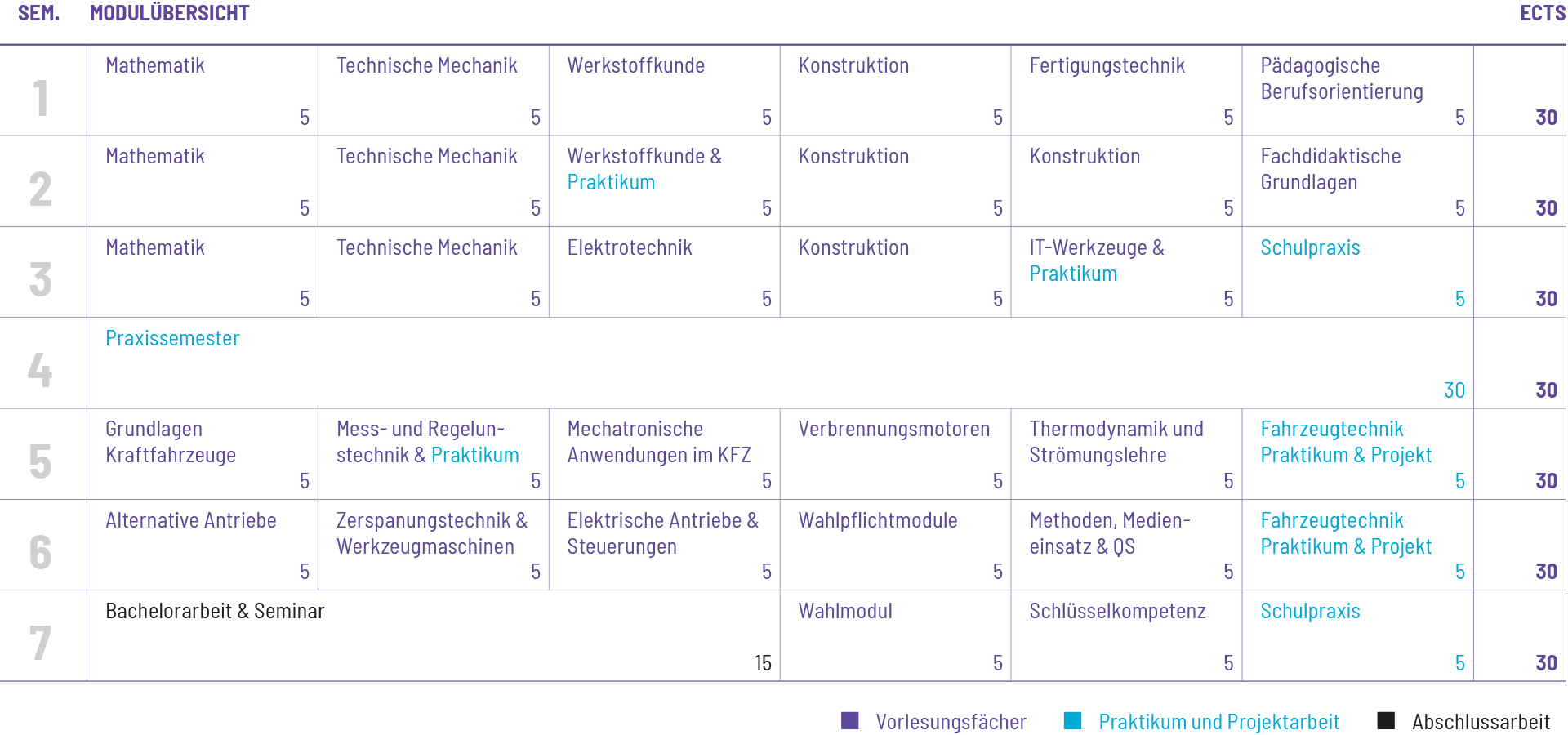 Ph Weingarten Bewerbung Master Grundschullehramt 9